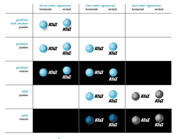Exceptionnel Plus de 25 idées tendance dans la catégorie Charte graphique pdf  KX13