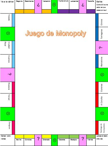 Vous connaissez le jeu du Monopoly et bien là je l'ai revisité en jeu culturel sur l'Espagne. Les villes mentionnées sur les cartes n'ont rien à voir avec la thématique des questions. Il s'agit de questions de cultures générales sur l'Espagne. Pour aider...