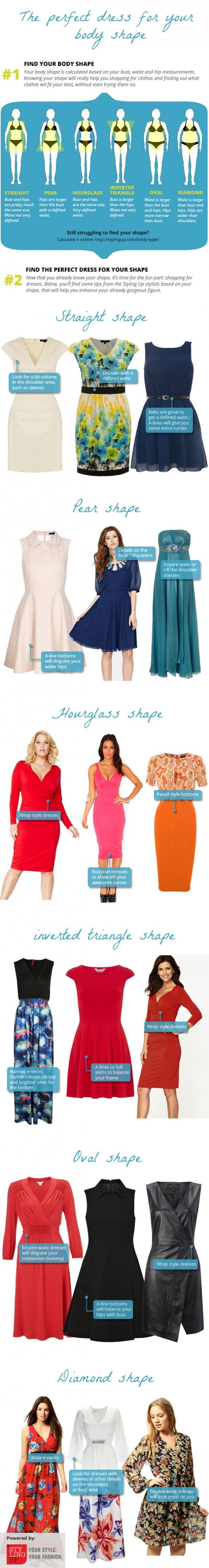 The perfect dress for your body shape #infografía