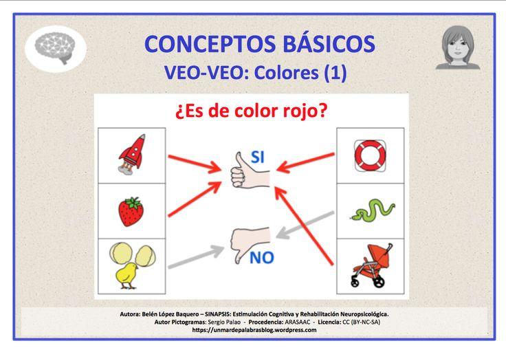 """Material para trabajar los colores: rojo, azul, amarillo y verde. Se muestran dos columnas: una a la derecha y otra a la izquierda. En cada columna hay tres imágenes y en la parte central hay dos pictogramas junto a las palabras """"SI/NO"""". Hay que asociar con uno de los pictogramas centrales cada una de las seis imágenes de las columnas."""