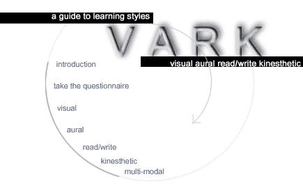 Vark learn co uk