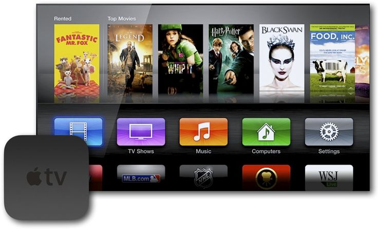 Being an Apple device owner, if you are getting HBO GO sign in problem on your Apple devices, then check out the steps to fix out the problem.