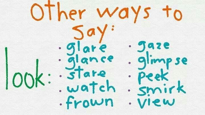 other ways to say in conclusion essay Other ways to say this shows & effective word list, key words, vocabulary builder a handy word list for students to extend their vocabulary in assignment writing.