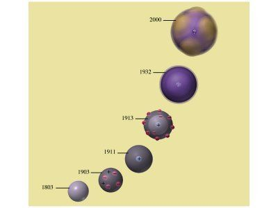 25 best images about Atomic Theory: History of the Atom on Pinterest