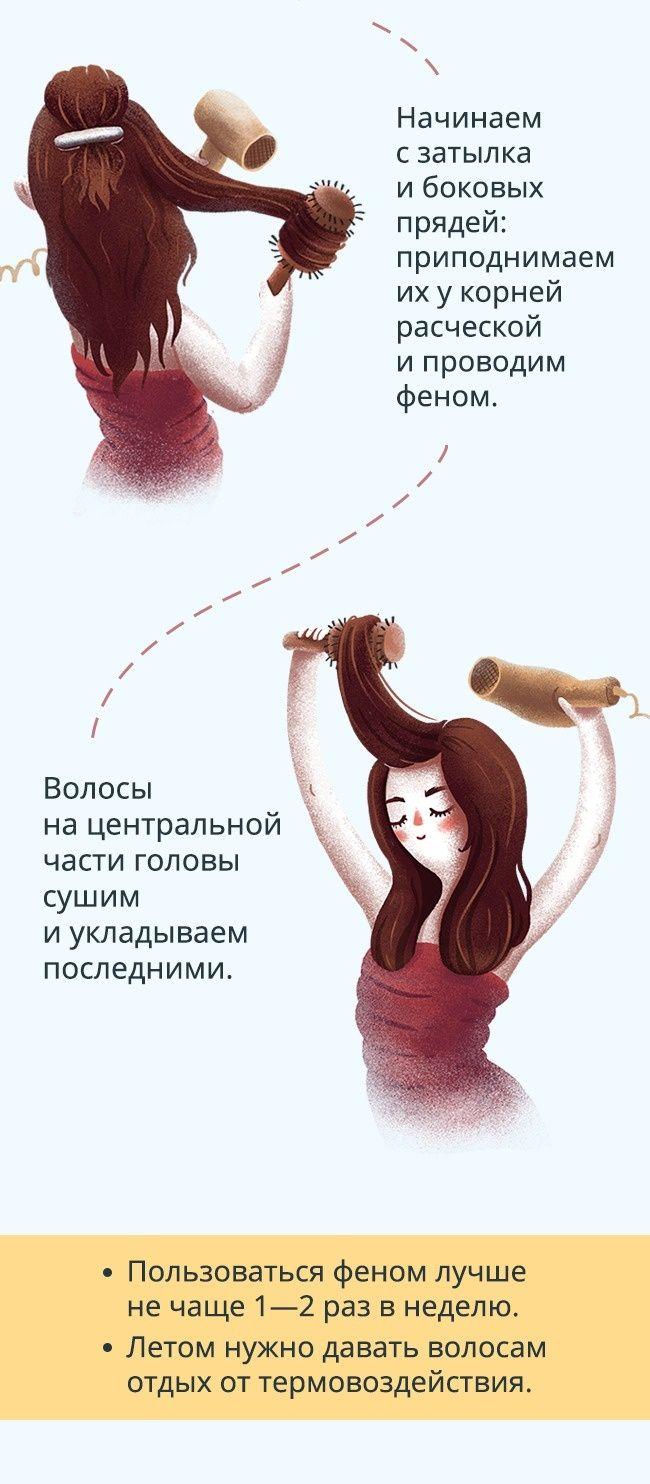 полезные картинки о волосах