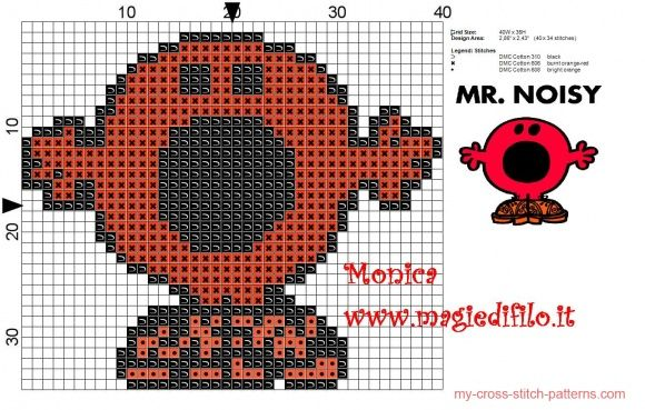 Mr. Noisy (Mr. Men) cross stitch pattern - free cross stitch patterns