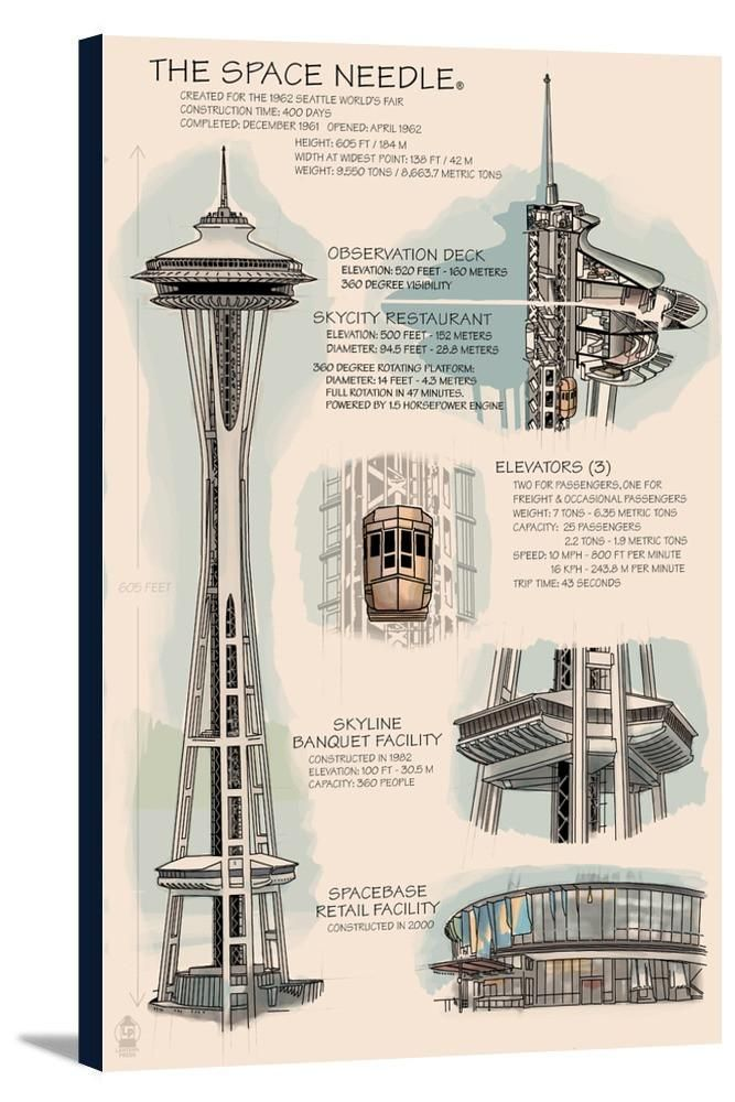 Space Needle Technical Drawing Naturals Lantern Press Artwork In 2020 Technical Drawing Space Needle Natural Lanterns