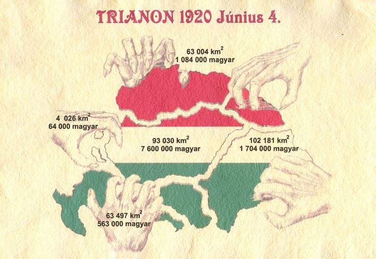 The unjust and criminal Treaty of Trianon (1920) where Hungary was destroyed regardless of ethnic borderlines!