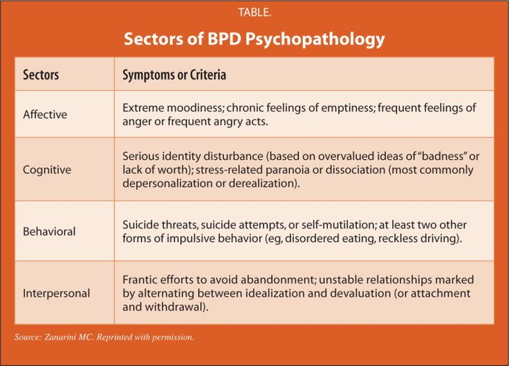how to help somebody with borderline personality disorder