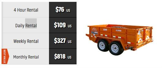 Dump Trailer Rental: At-Home Solution for Moving and Hauling Materials #DIY #landscaping