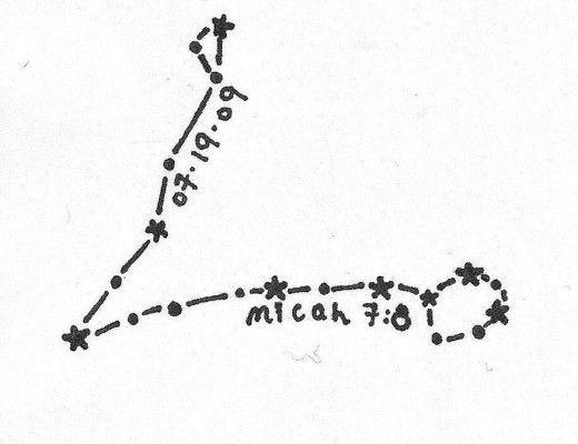 Pisces-Constellation-Tattoos-Pics-1-520x400.jpg 520×400 pixels