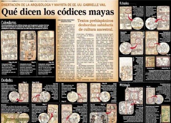 Codices_mayas_PREIMA20131007_0349_1