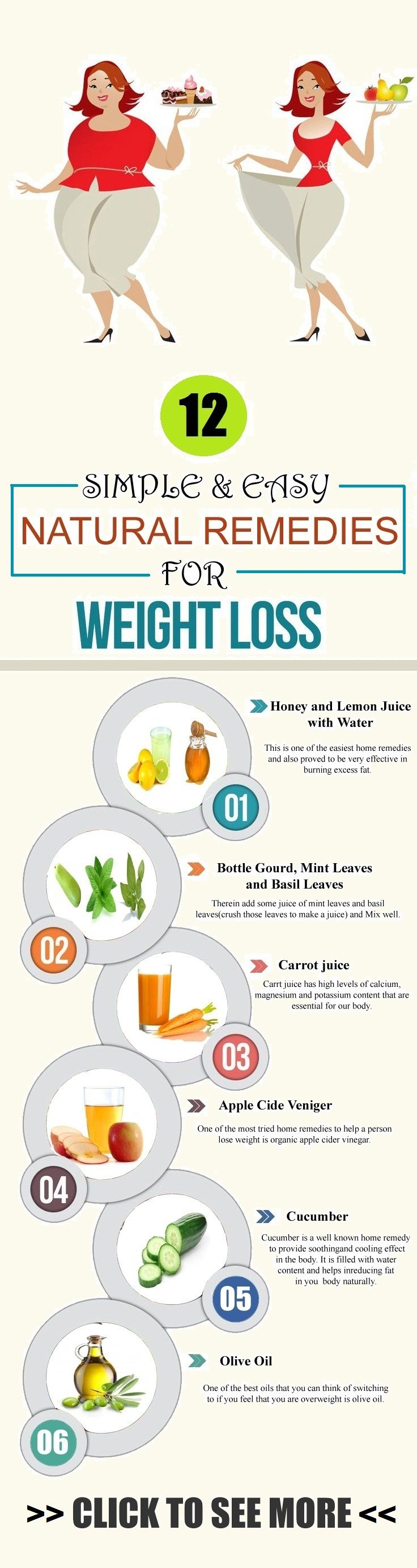 12 Simple & Easy Natural remedies for weight loss fast