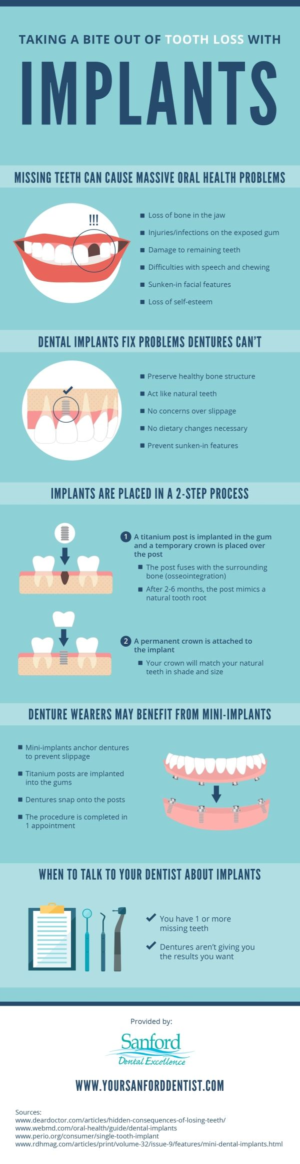 Dentures can be helpful, but they might not be exactly what you're looking for. Look through this infographic to find out if dental implants may be a better choice for your needs! #infographic #datavisualization #dental #implant
