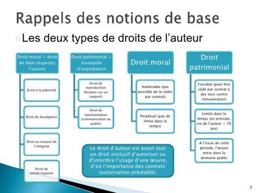 La protection des œuvres I Université Michel de Montaigne Bordeaux 3