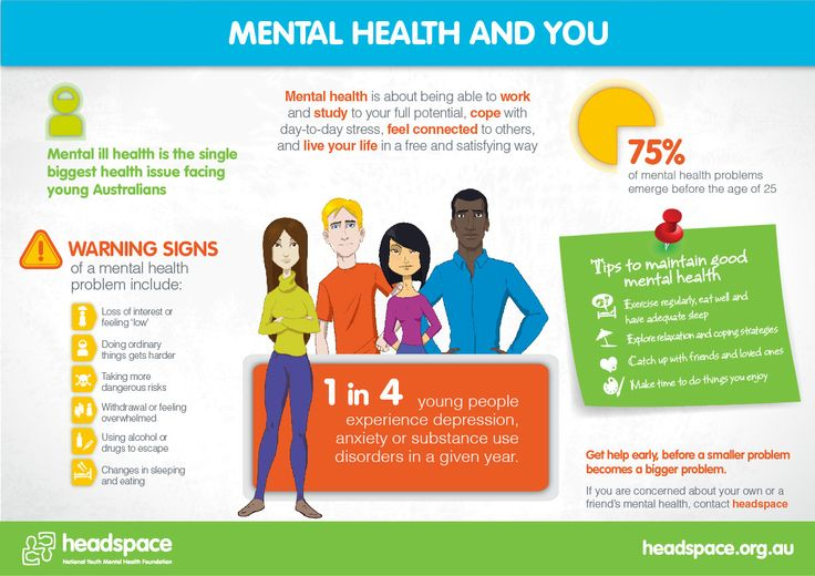 Mental Health & You | Visual.ly