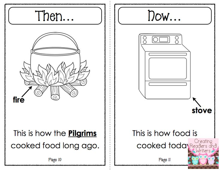 38 Best Then Now Images On Pinterest Teaching Social