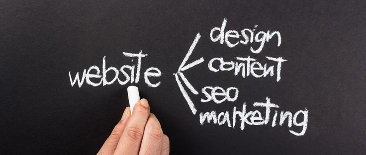 How to Effectively Manage Your Website