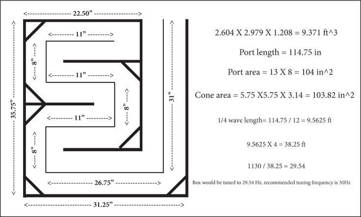 line sub box design Car Tuning