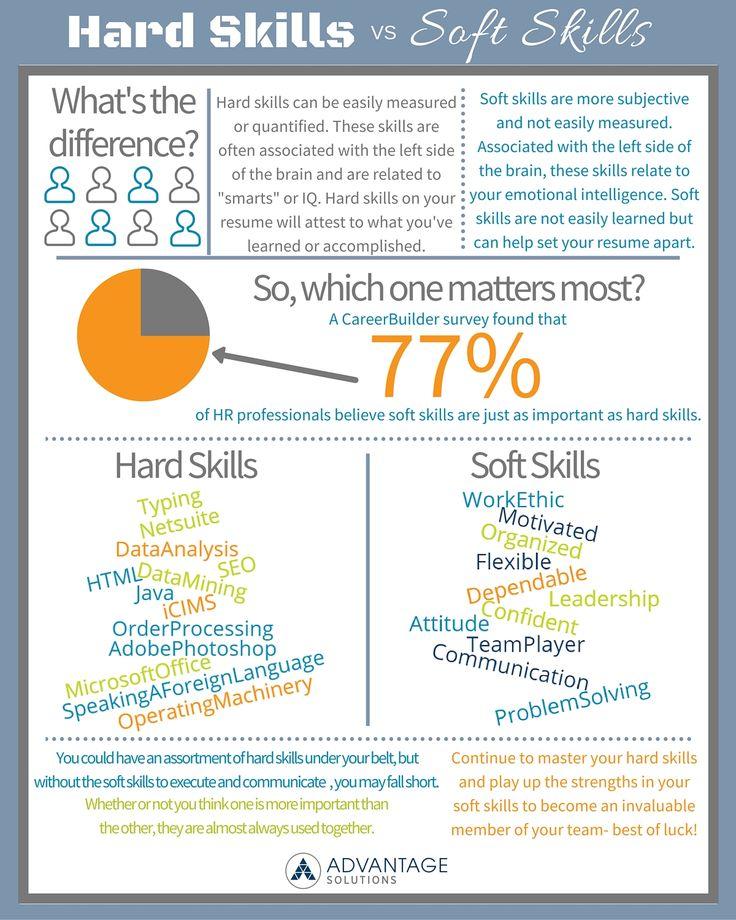 Hard skills vs. Soft skills. Which skills are most