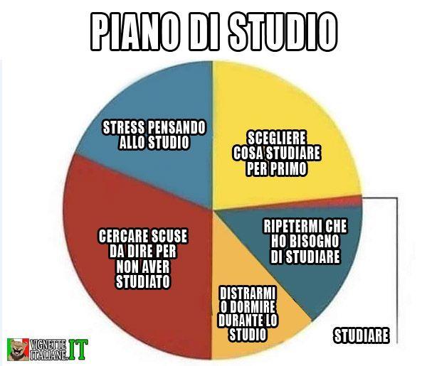 Piano di studio