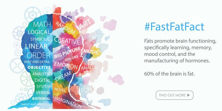 TOUCH this image: #FastFatFacts by Coast Packing Company