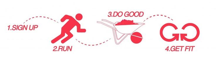 Run and do Good! -> GoodGym.org