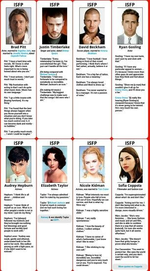 Epic List of Famous People With ESTP Personality ...