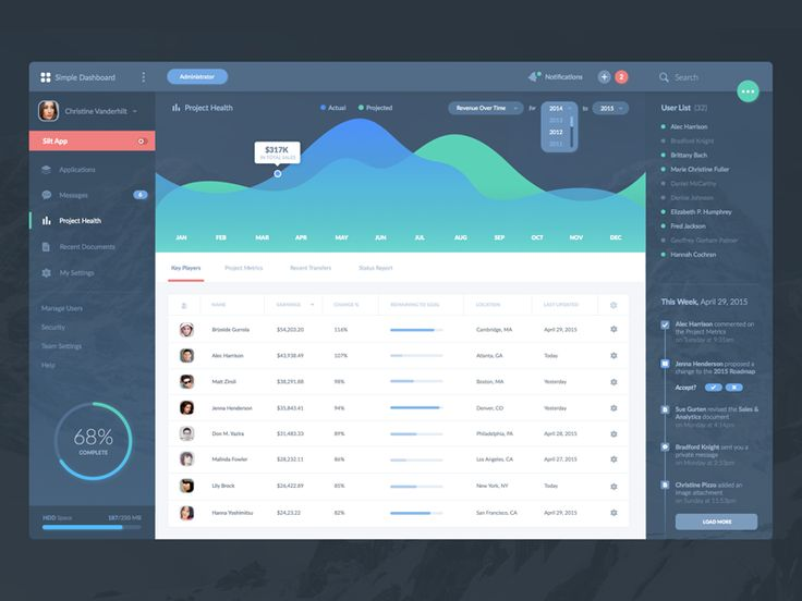 A simple dashboard design I have been working on for the past few days. Definitely a work in progress. Playing around with lights and darks, shadows and glows.  Hope you enjoy! Don't forget to chec...