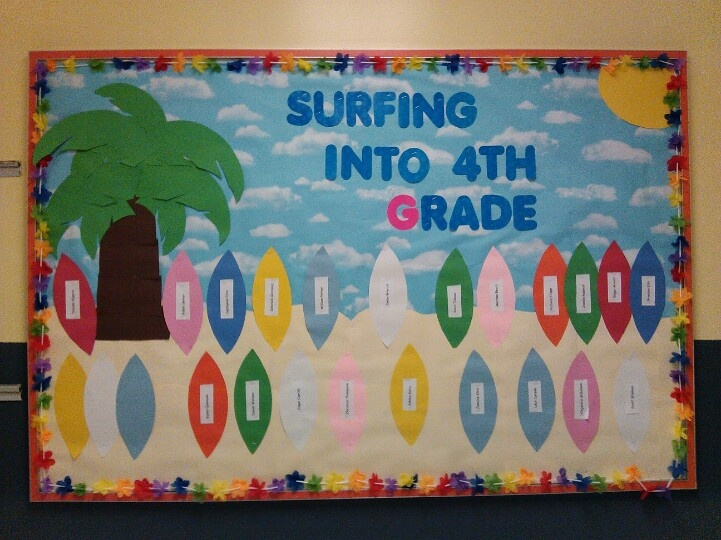 Beach themed bulletin board. Smaller boards to use above student work.