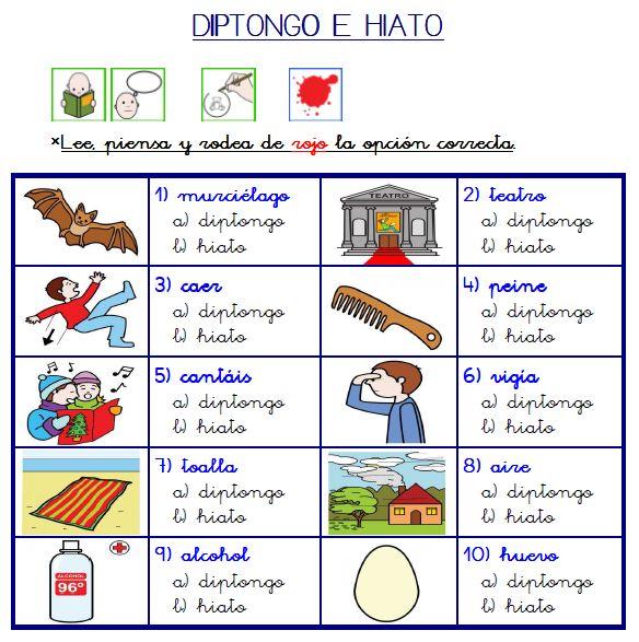 CARPETA DEL MAESTRO: DIPTONGO E HIATO