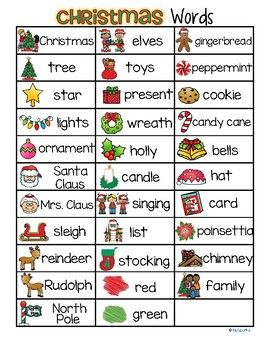 This is a concise page of words that can be used with a CHRISTMAS theme, for sight reading, story ideas, picture/word linking, and other literacy activities. This page lists the 32 words featured in the KidSparkz packet CHRISTMAS Vocabulary Center