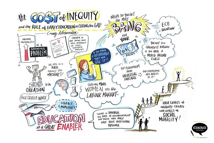 Keynote Presentation: The Cost of Inequity and the Role of Early Childhood Education in Closing the Gap