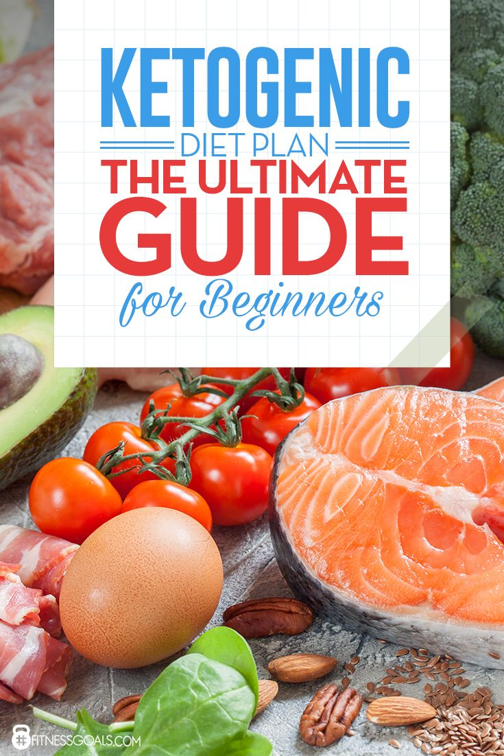 Ketogenic Diet Plan - The ultimate guide for beginners