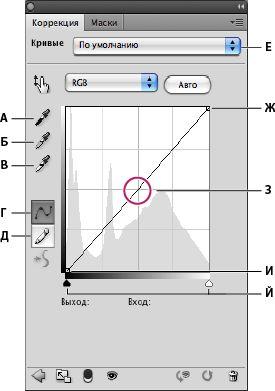 Обзор кривых    Коррекция кривых позволяет устанавливать точки во всем тональном диапазоне изображения (от теней до ярко освещенных участков). В отличие от уровней, поддерживающих только три варианта коррекции (точку белого, точку черного и гамму), кривые позволяют вносить множество точных изменений в отдельные каналы цвета изображения.  Справка по Photoshop | Настройка цвета и тона изображения