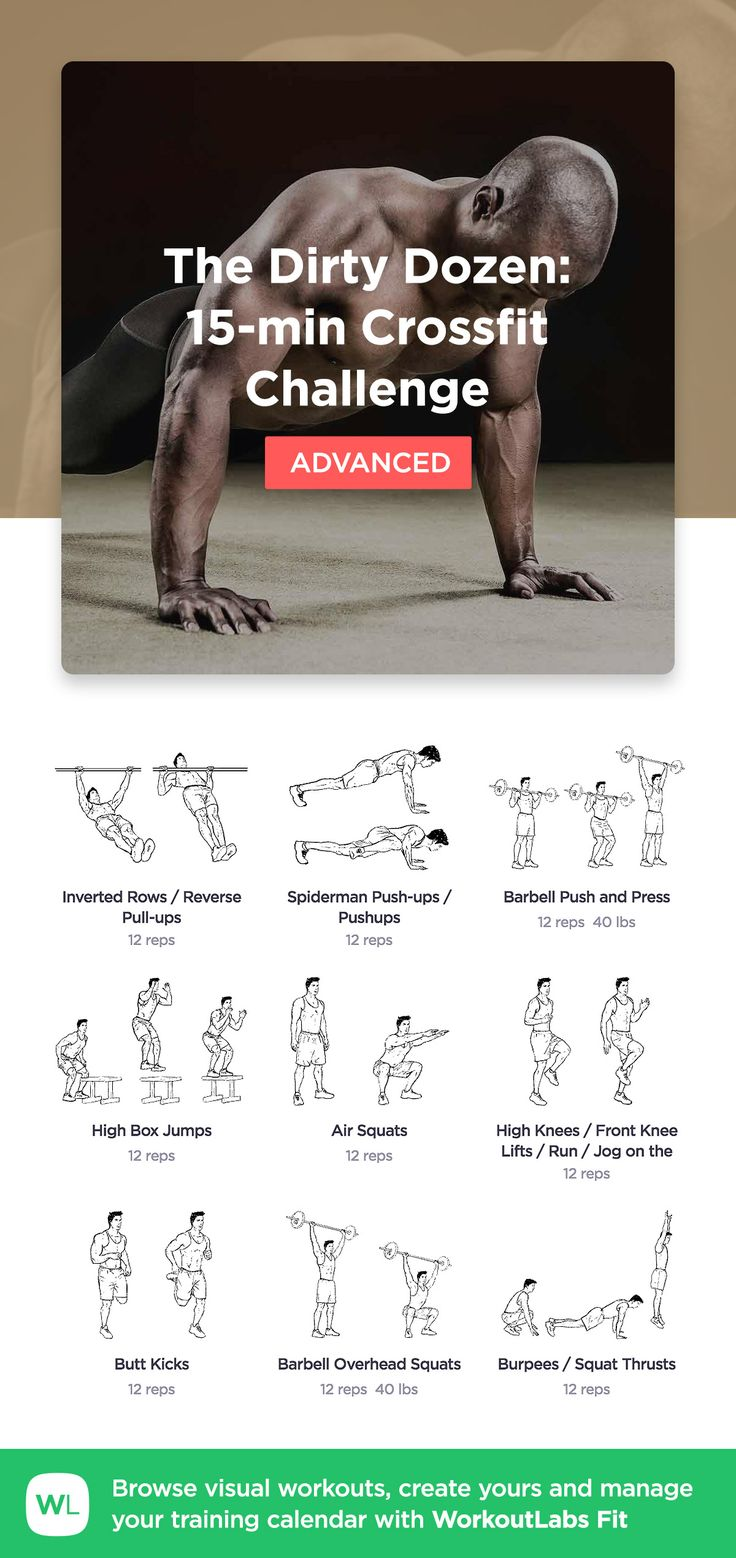 The Dirty Dozen: 15-min Crossfit Challenge by WorkoutLabs Fit · View and download printable PDF: https://workoutlabs.com/s/yr1t1