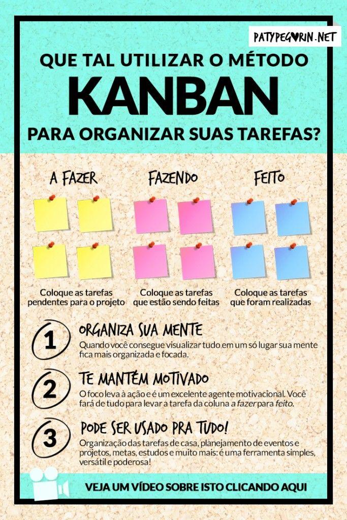 Como Utilizar O Kanban Pra Organizar Suas Tarefas E Ser Mais