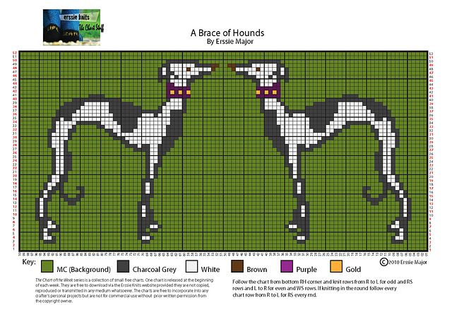 Minecraft Dog Knitting Pattern : 221 best images about Perler Bead Patterns - FINISHED on Pinterest Perler b...