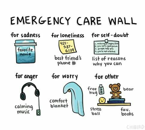 Everyone should have their own personalised Self Care Kit or Wall - build one for yourself for times of distress or crisis.