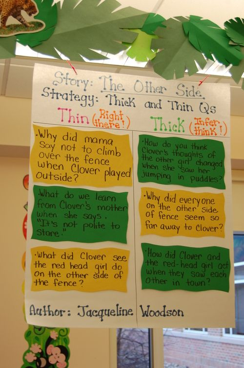 "Digication e-Portfolio :: Lauren Thim's Portfolio :: 4th Grade Reading: ""Thick"" and ""Thin"" Questions"