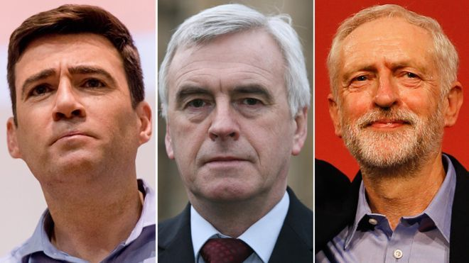 Andy Burnham, John McDonnell and Jeremy Corbyn