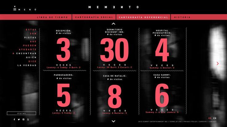"""M E M E N T O   Con base en la película Memento del director Christopher Nolan desarrollamos un concepto de web interactiva, en el que los usuarios podrían """"encontrarse"""" dentro de la película, y por medio de pistas y mapas multifuncionales, detectar la culpabilidad dentro de cada uno de los personajes."""