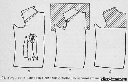 14. Перекосы деталей одежды - Устранение дефектов одежды - Всё о шитье