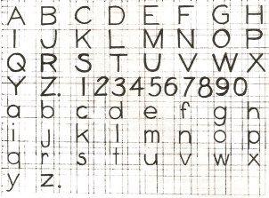 Los trazos guía y diferentes letras y números.