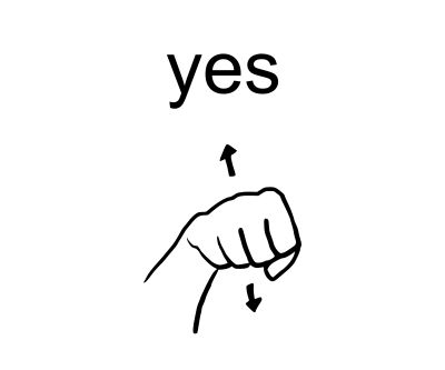 """""""yes"""" To sign Yes, close your hand into a fist and move it up and down as if you are nodding yes."""