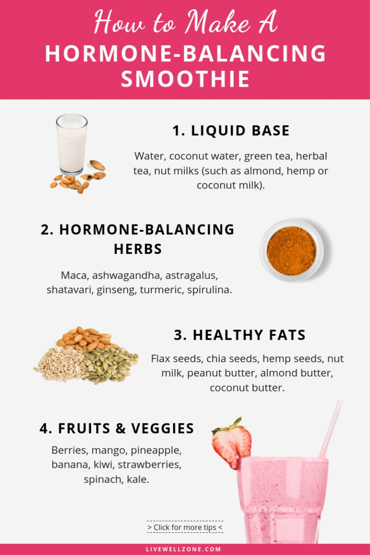 Smoothies for Hormone Balance Best Detox Ingredients
