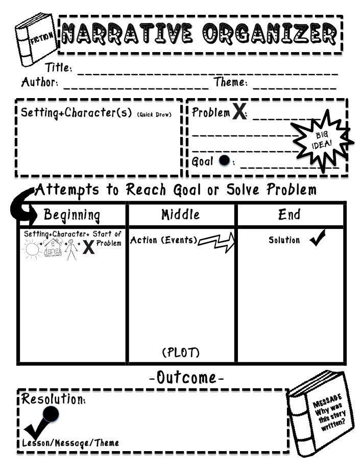 Graphic Organizer for Narrative