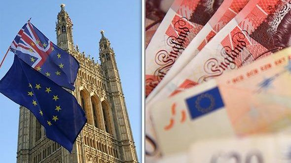 Pound To Euro Exchange Rate Sterling Rate Volatile Amid Brexit