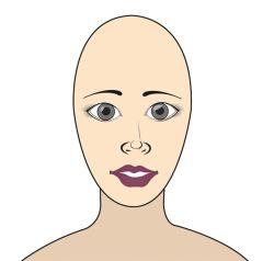 visage-allongé(oblong)=L'idéal est d'élargir le visage avec du volume sur les côtés. Choissisez un mi- long ou des cheveux coupés au niveau des maxilaires. une frange basse est aussi préconisée. Par contre, évitez les cheveux longs raides et les coupes trop courtes.