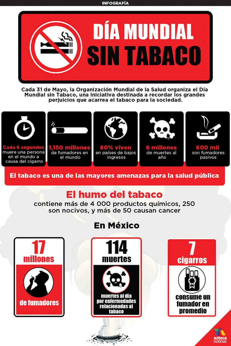Día Mundial sin Tabaco #infografia